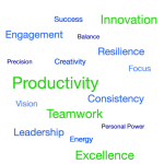 How to Rock Productivity and Performance Without Burnout