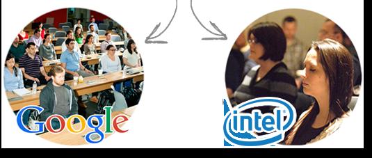 Meditation and Mindfulness at Google and Intel